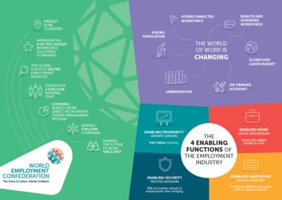 EU-turn, social media, infographics